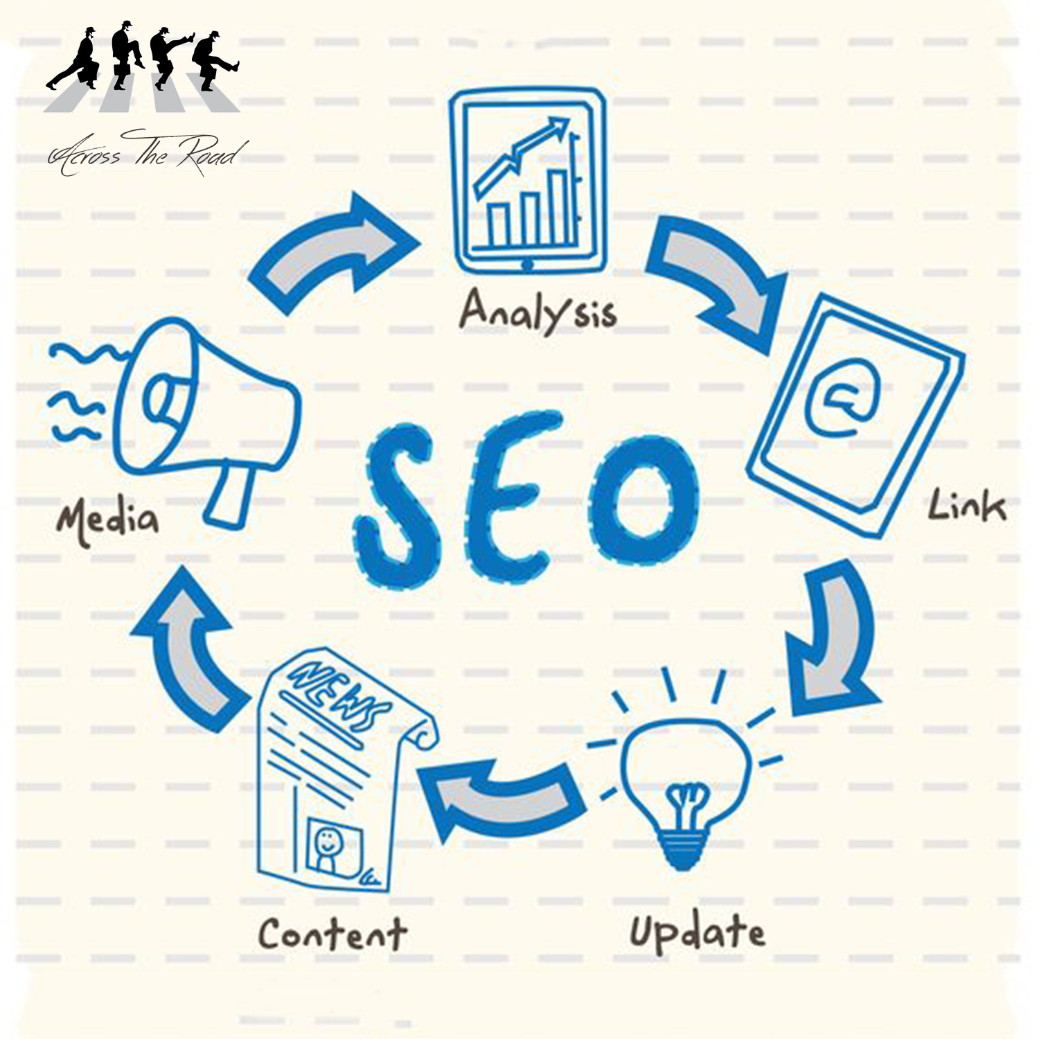 Grow your Business with these Top 5 SEO Strategies