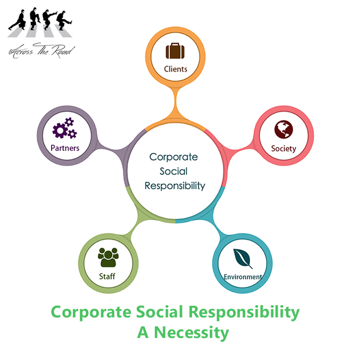 Corporate Social Responsibility- A Necessity